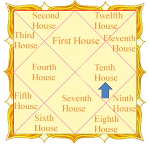 Tenth House